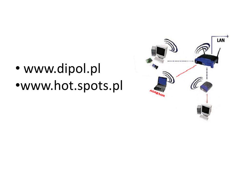 www.dipol.pl www.hot.spots.pl