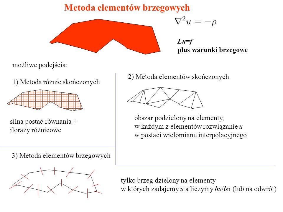 Metoda elementów brzegowych Lu=f plus warunki brzegowe możliwe podejścia: 1) Metoda różnic skończonych 2) Metoda elementów skończonych silna postać równania + ilorazy różnicowe 3) Metoda elementów brzegowych obszar podzielony na elementy, w każdym z elementów rozwiązanie u w postaci wielomianu interpolacyjnego tylko brzeg dzielony na elementy w których zadajemy u a liczymy  u/  n (lub na odwrót)