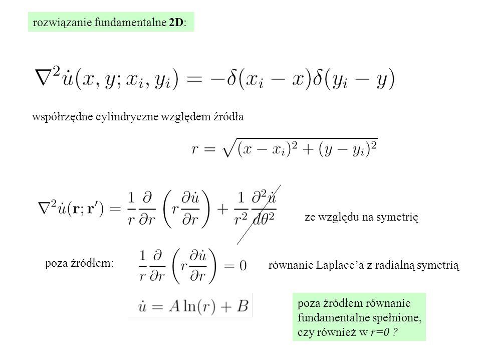 rozwiązanie fundamentalne 2D: współrzędne cylindryczne względem źródła ze względu na symetrię poza źródłem: poza źródłem równanie fundamentalne spełnione, czy również w r=0 .
