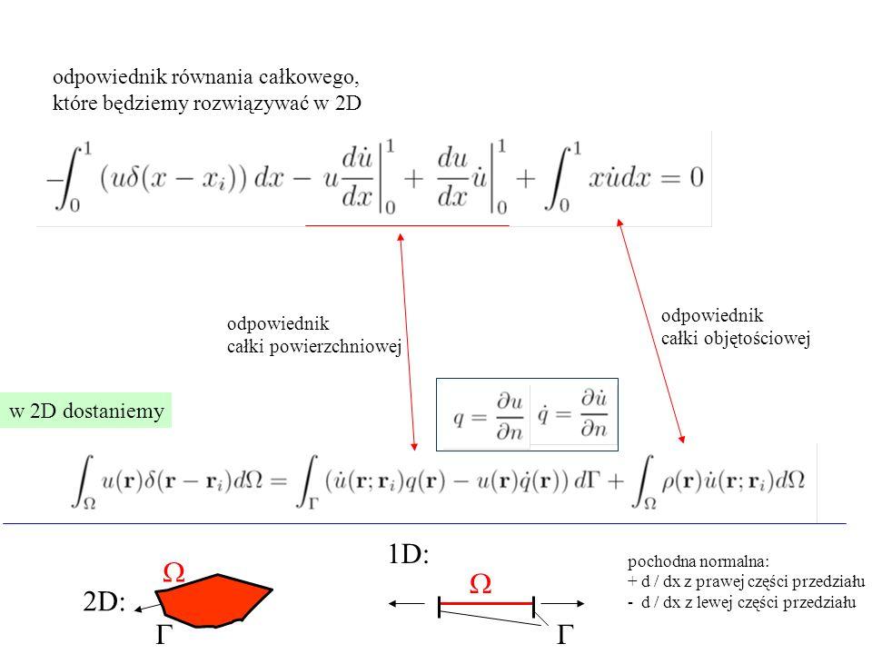 odpowiednik równania całkowego, które będziemy rozwiązywać w 2D w 2D dostaniemy odpowiednik całki objętościowej odpowiednik całki powierzchniowej   2D: 1D:   pochodna normalna: + d / dx z prawej części przedziału - d / dx z lewej części przedziału