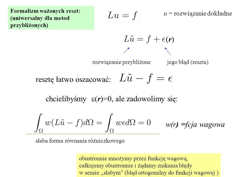 """Formalizm ważonych reszt: (uniwersalny dla metod przybliżonych) u = rozwiązanie dokładne rozwiązanie przybliżonejego błąd (reszta) obustronnie mnożymy przez funkcję wagową, całkujemy obustronnie i żądamy znikania błędy w sensie """"słabym (błąd ortogonalny do funkcji wagowej ) słaba forma równania różniczkowego chcielibyśmy  r  =0, ale zadowolimy się: resztę łatwo oszacować: (r)(r) w(r) =fcja wagowa"""