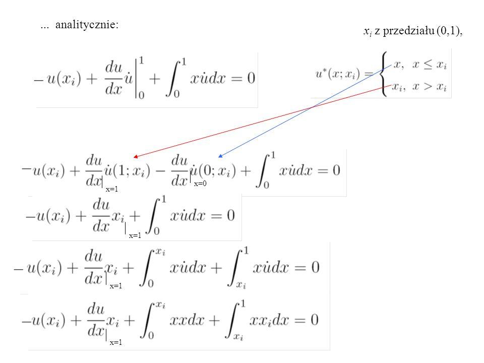 x i z przedziału (0,1),... analitycznie: x=1 x=0