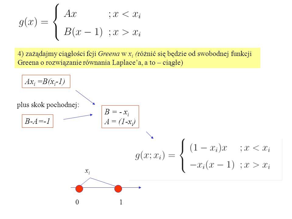 4) zażądajmy ciągłości fcji Greena w x i (różnić się będzie od swobodnej funkcji Greena o rozwiązanie równania Laplace'a, a to – ciągłe) 01 xixi Ax i =B(x i -1) plus skok pochodnej: B-A=-1 B = - x i A = (1-x i )