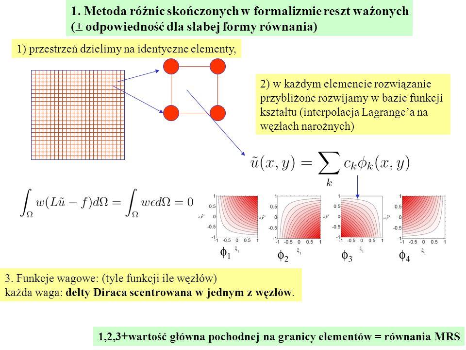 1. Metoda różnic skończonych w formalizmie reszt ważonych (  odpowiedność dla słabej formy równania) 1) przestrzeń dzielimy na identyczne elementy, 2