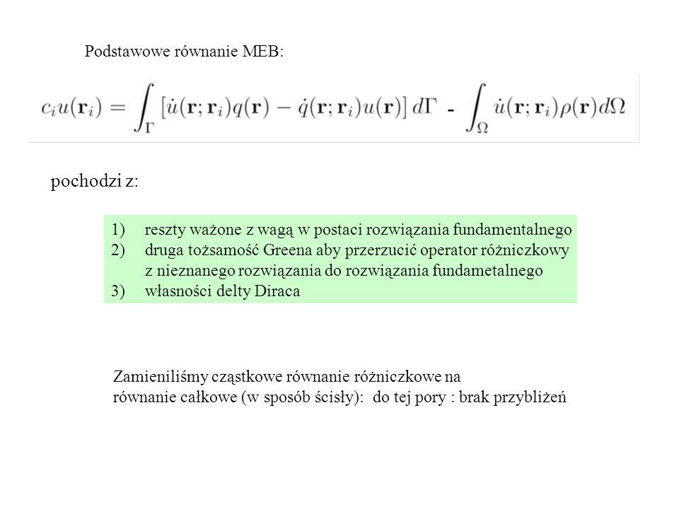 Podstawowe równanie MEB: 1)reszty ważone z wagą w postaci rozwiązania fundamentalnego 2)druga tożsamość Greena aby przerzucić operator różniczkowy z nieznanego rozwiązania do rozwiązania fundametalnego 3)własności delty Diraca Zamieniliśmy cząstkowe równanie różniczkowe na równanie całkowe (w sposób ścisły): do tej pory : brak przybliżeń pochodzi z: -
