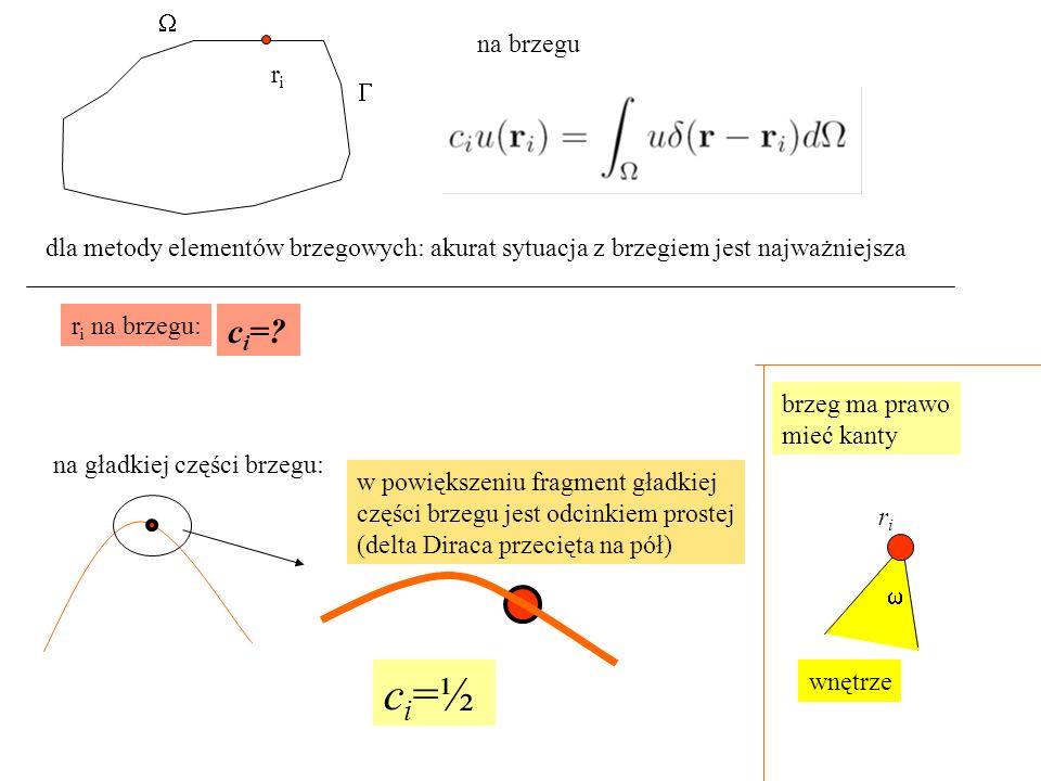  riri dla metody elementów brzegowych: akurat sytuacja z brzegiem jest najważniejsza  wnętrze riri  c i =.