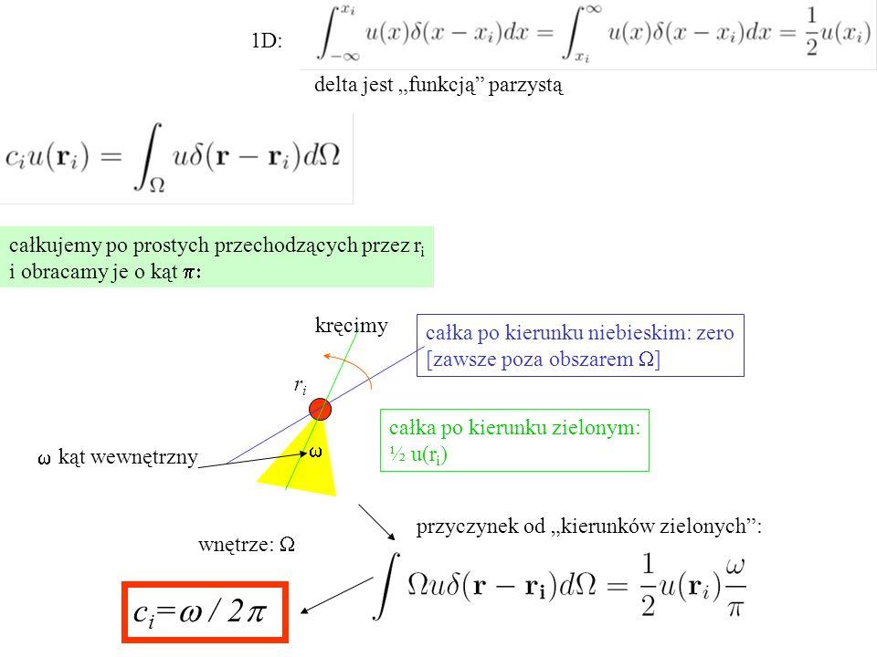 """1D:  całka po kierunku niebieskim: zero [zawsze poza obszarem  ] całkujemy po prostych przechodzących przez r i i obracamy je o kąt  całka po kierunku zielonym: ½ u(r i ) c i =  / 2  kręcimy wnętrze:  riri przyczynek od """"kierunków zielonych :  kąt wewnętrzny delta jest """"funkcją parzystą"""