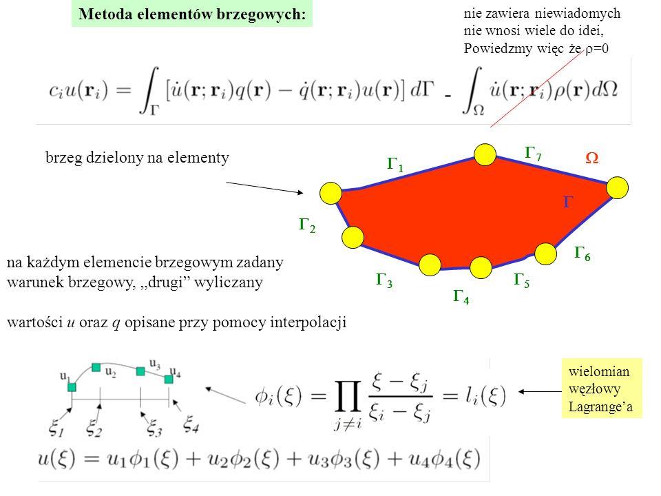 """-   na każdym elemencie brzegowym zadany warunek brzegowy, """"drugi wyliczany wartości u oraz q opisane przy pomocy interpolacji        brzeg dzielony na elementy Metoda elementów brzegowych: wielomian węzłowy Lagrange'a nie zawiera niewiadomych nie wnosi wiele do idei, Powiedzmy więc że  =0"""