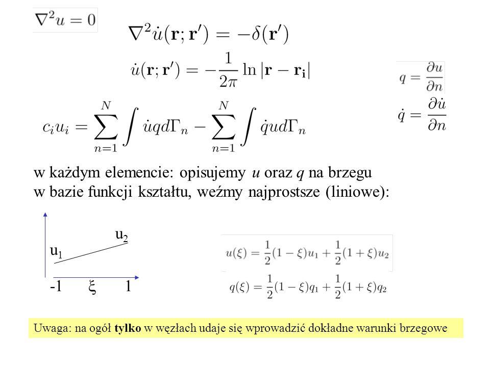w każdym elemencie: opisujemy u oraz q na brzegu w bazie funkcji kształtu, weźmy najprostsze (liniowe): -1  1 u1u1 u2u2 Uwaga: na ogół tylko w węzłach udaje się wprowadzić dokładne warunki brzegowe