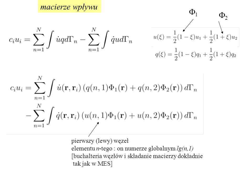 macierze wpływu 11 22 pierwszy (lewy) węzeł elementu n-tego : on numerze globalnym lg(n,1) [buchalteria węzłów i składanie macierzy dokładnie tak jak w MES]