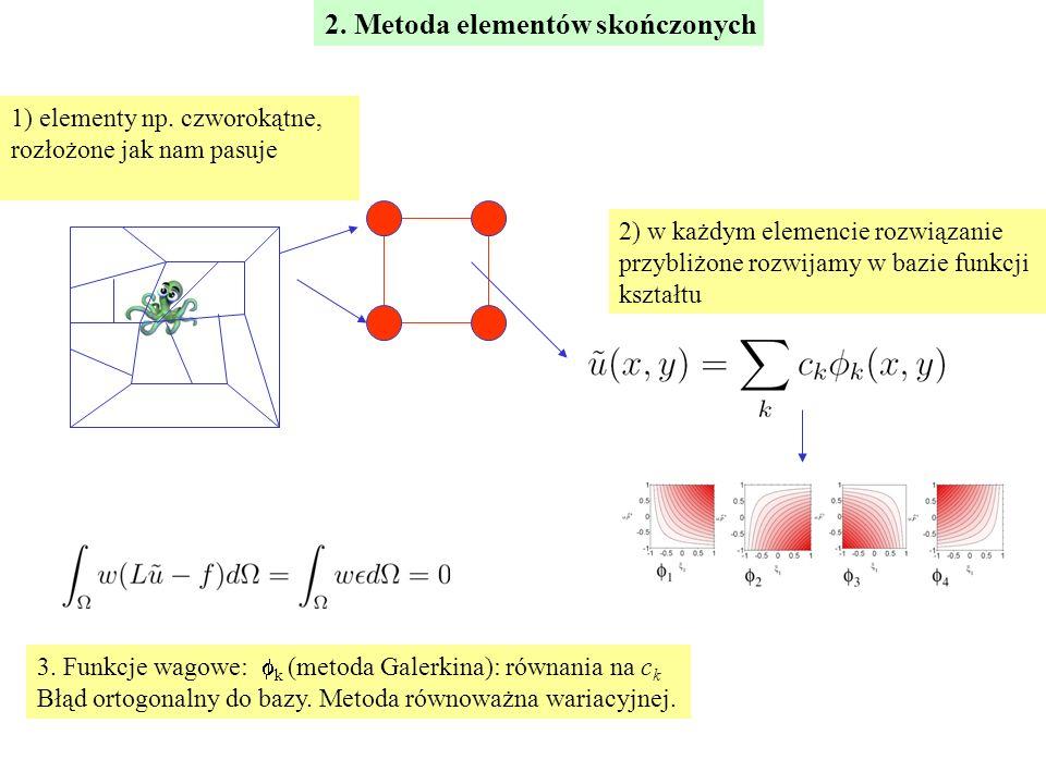 2. Metoda elementów skończonych 2) w każdym elemencie rozwiązanie przybliżone rozwijamy w bazie funkcji kształtu 3. Funkcje wagowe:  k (metoda Galerk