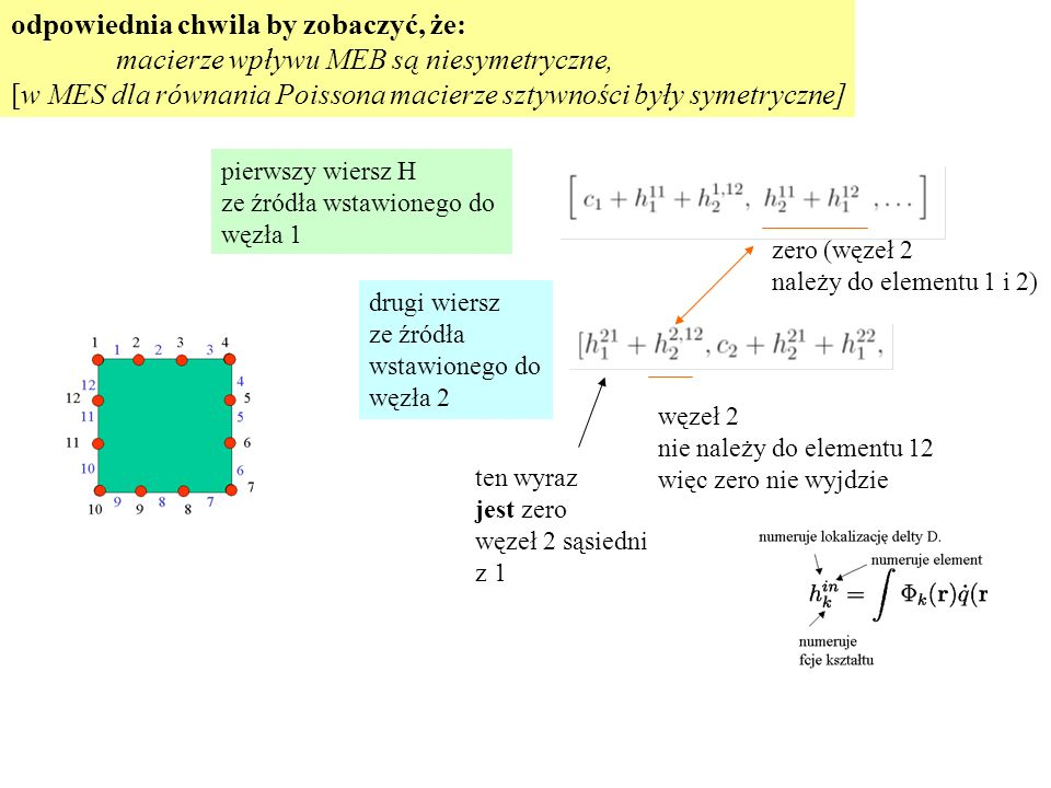 pierwszy wiersz H ze źródła wstawionego do węzła 1 drugi wiersz ze źródła wstawionego do węzła 2 odpowiednia chwila by zobaczyć, że: macierze wpływu MEB są niesymetryczne, [w MES dla równania Poissona macierze sztywności były symetryczne] zero (węzeł 2 należy do elementu 1 i 2) węzeł 2 nie należy do elementu 12 więc zero nie wyjdzie ten wyraz jest zero węzeł 2 sąsiedni z 1