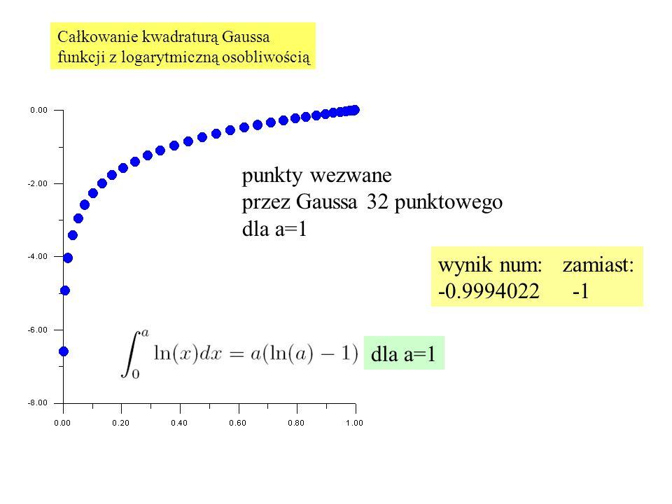 punkty wezwane przez Gaussa 32 punktowego dla a=1 wynik num: zamiast: -0.9994022-1 Całkowanie kwadraturą Gaussa funkcji z logarytmiczną osobliwością dla a=1