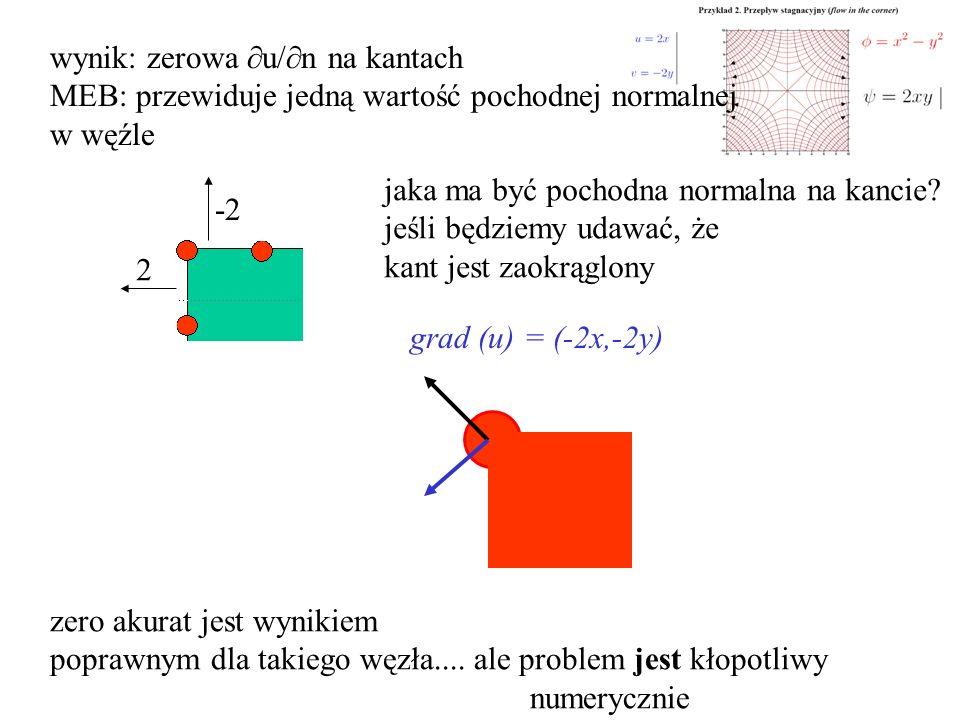 wynik: zerowa  u/  n na kantach MEB: przewiduje jedną wartość pochodnej normalnej w węźle -2 2 jaka ma być pochodna normalna na kancie.