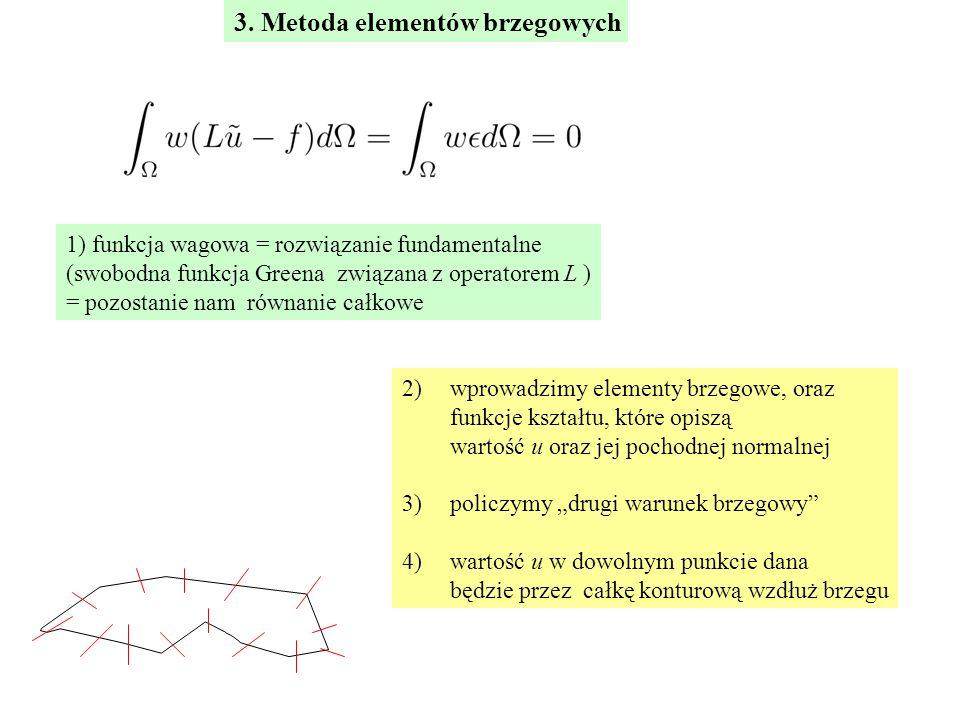 3. Metoda elementów brzegowych 1) funkcja wagowa = rozwiązanie fundamentalne (swobodna funkcja Greena związana z operatorem L ) = pozostanie nam równa