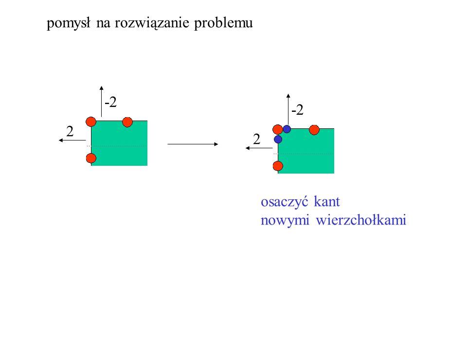 pomysł na rozwiązanie problemu -2 2 2 osaczyć kant nowymi wierzchołkami