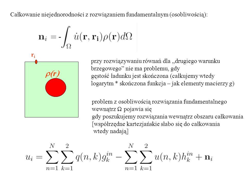 """Całkowanie niejednorodności z rozwiązaniem fundamentalnym (osobliwością): przy rozwiązywaniu równań dla """"drugiego warunku brzegowego nie ma problemu, gdy gęstość ładunku jest skończona (całkujemy wtedy logarytm * skończona funkcja – jak elementy macierzy g)  r  problem z osobliwością rozwiązania fundamentalnego wewnątrz  pojawia się gdy poszukujemy rozwiązania wewnątrz obszaru całkowania [współrzędne kartezjańskie słabo się do całkowania wtedy nadają] riri -"""