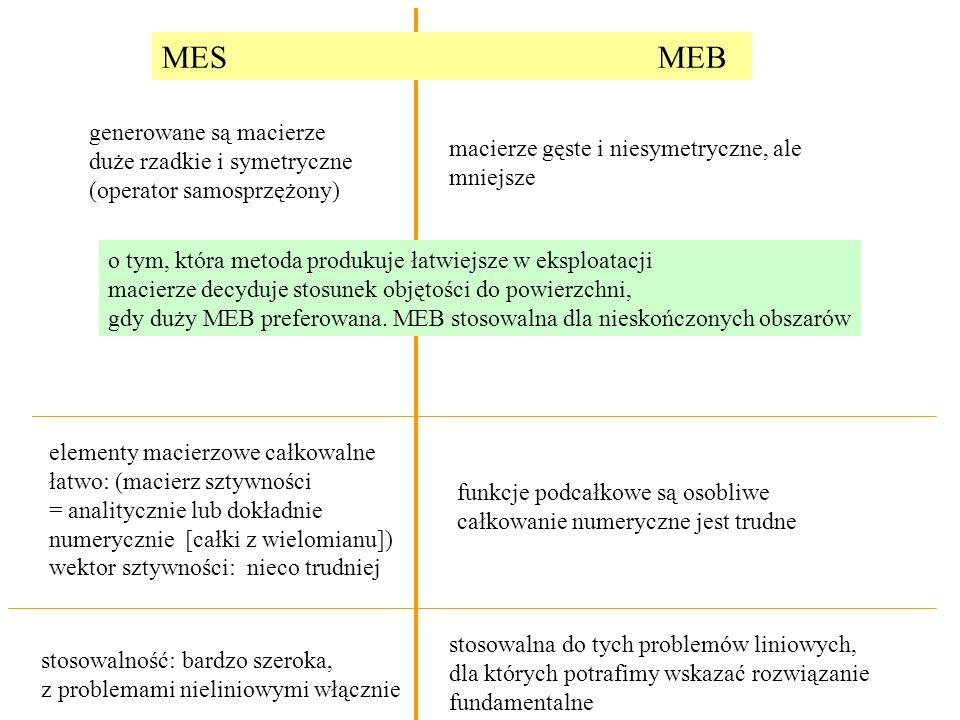 MES MEB generowane są macierze duże rzadkie i symetryczne (operator samosprzężony) macierze gęste i niesymetryczne, ale mniejsze o tym, która metoda produkuje łatwiejsze w eksploatacji macierze decyduje stosunek objętości do powierzchni, gdy duży MEB preferowana.