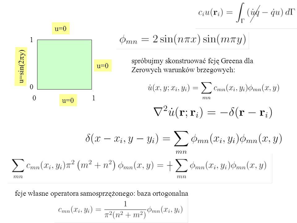 0101 0 1 u=sin(2  y) u=0 spróbujmy skonstruować fcję Greena dla Zerowych warunków brzegowych: fcje własne operatora samosprzężonego: baza ortogonalna
