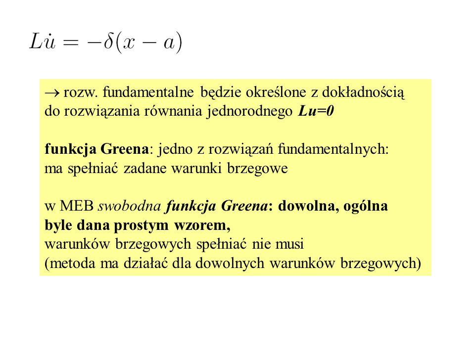 dalej pracujemy z L=  2 rozwiązanie fundamentalne 1D: = H(x i -x) x y x=x i u * (x;x i ) Ciągła funkcja nieciągła pochodna