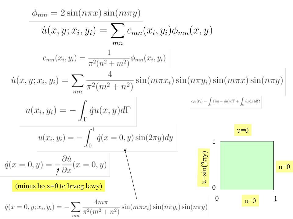 0101 0 1 u=sin(2  y) u=0 (minus bo x=0 to brzeg lewy)