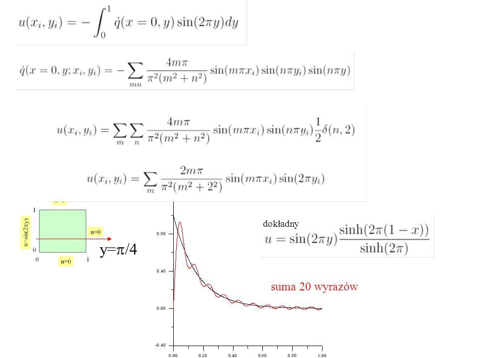 y=  /4 dokładny suma 20 wyrazów