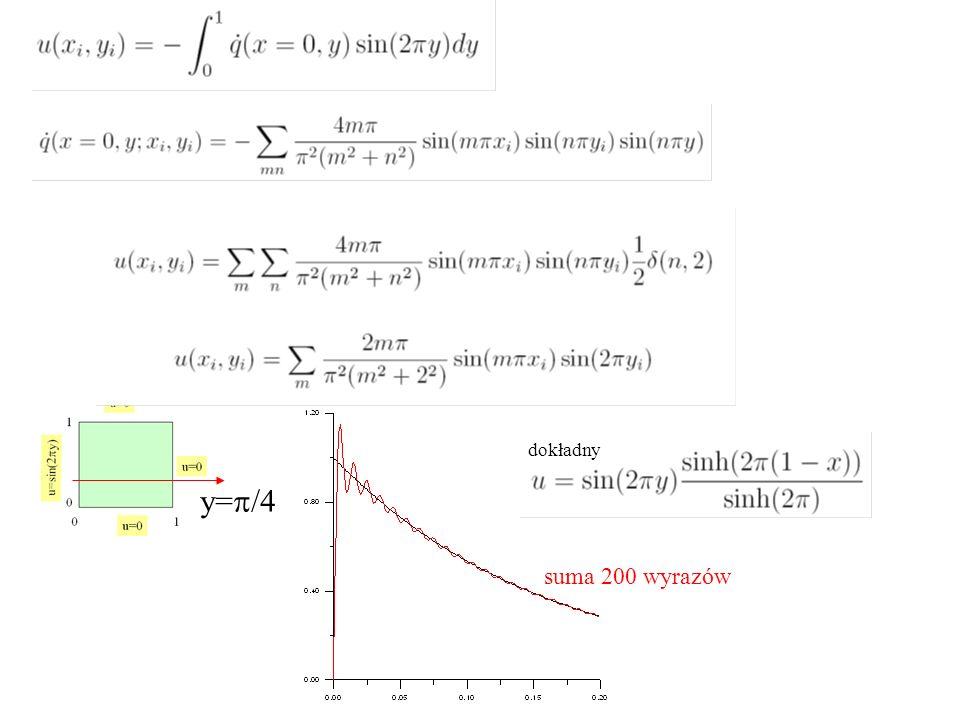 y=  /4 dokładny suma 200 wyrazów