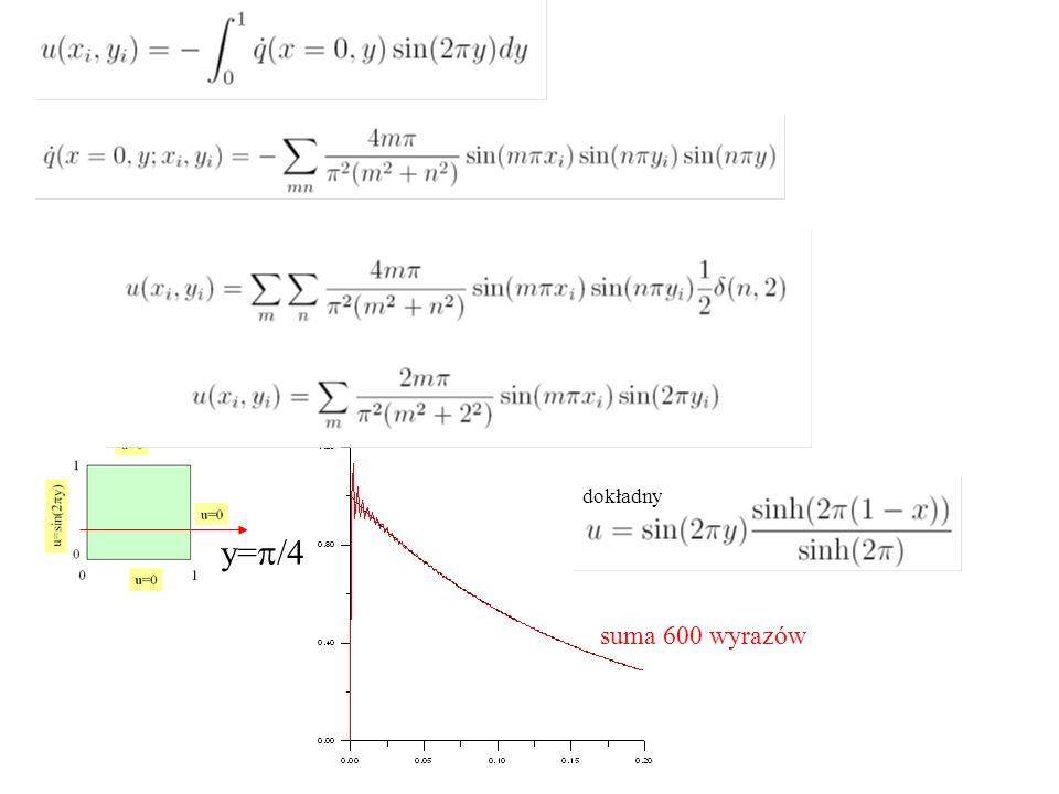 y=  /4 dokładny suma 600 wyrazów