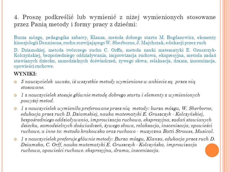 4. Proszę podkreślić lub wymienić z niżej wymienionych stosowane przez Panią metody i formy pracy z dziećmi: Burza mózgu, pedagogika zabawy, Klanza, m