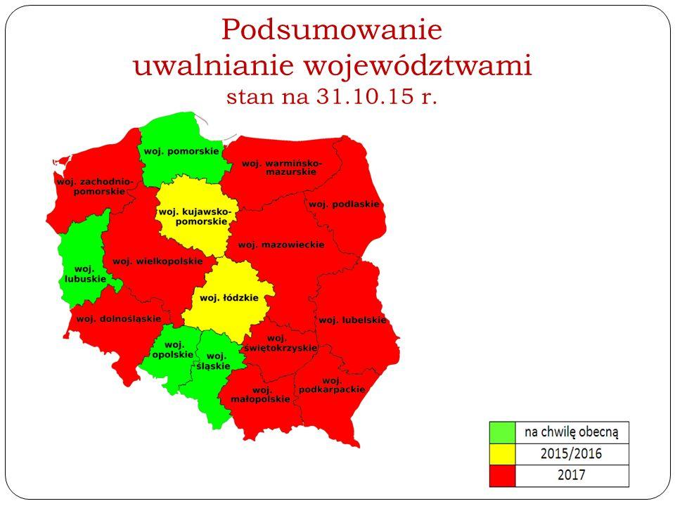Podsumowanie uwalnianie województwami stan na 31.10.15 r.