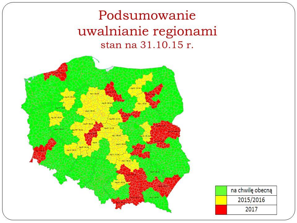 Podsumowanie uwalnianie regionami stan na 31.10.15 r.