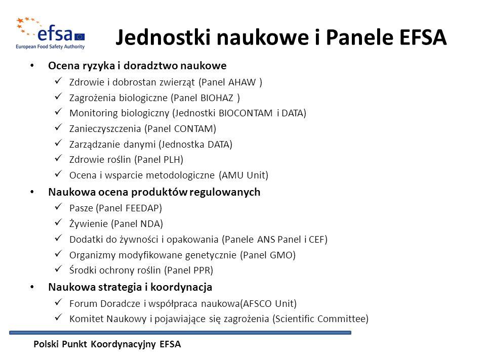Jednostki naukowe i Panele EFSA Ocena ryzyka i doradztwo naukowe Zdrowie i dobrostan zwierząt (Panel AHAW ) Zagrożenia biologiczne (Panel BIOHAZ ) Monitoring biologiczny (Jednostki BIOCONTAM i DATA) Zanieczyszczenia (Panel CONTAM) Zarządzanie danymi (Jednostka DATA) Zdrowie roślin (Panel PLH) Ocena i wsparcie metodologiczne (AMU Unit) Naukowa ocena produktów regulowanych Pasze (Panel FEEDAP) Żywienie (Panel NDA) Dodatki do żywności i opakowania (Panele ANS Panel i CEF) Organizmy modyfikowane genetycznie (Panel GMO) Środki ochrony roślin (Panel PPR) Naukowa strategia i koordynacja Forum Doradcze i współpraca naukowa(AFSCO Unit) Komitet Naukowy i pojawiające się zagrożenia (Scientific Committee) Polski Punkt Koordynacyjny EFSA