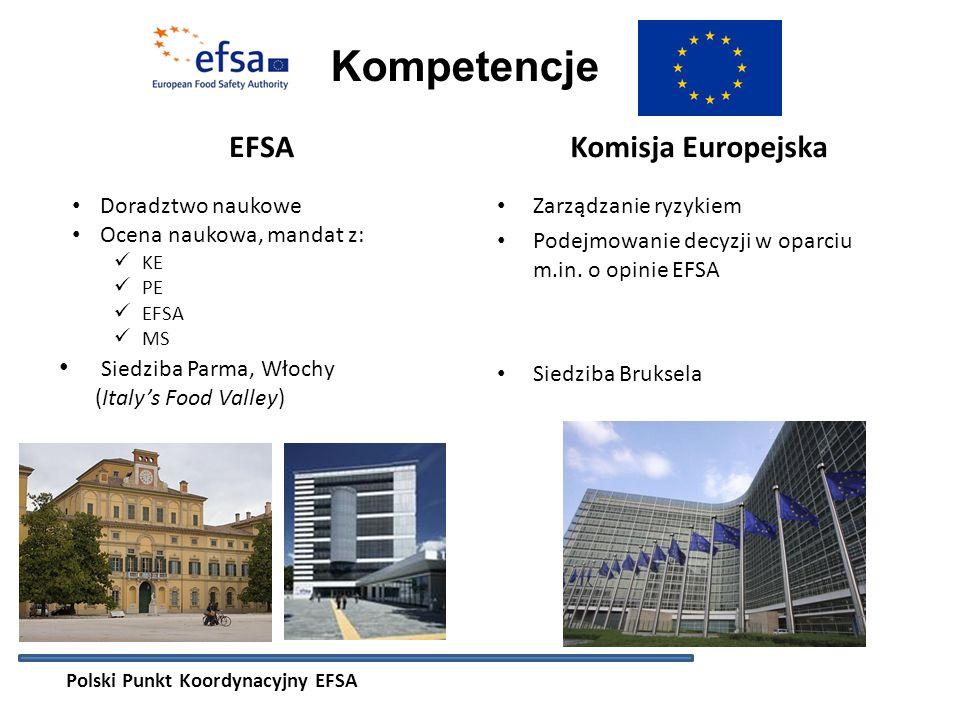 EFSA Doradztwo naukowe Ocena naukowa, mandat z: KE PE EFSA MS Siedziba Parma, Włochy (Italy's Food Valley) Komisja Europejska Zarządzanie ryzykiem Podejmowanie decyzji w oparciu m.in.