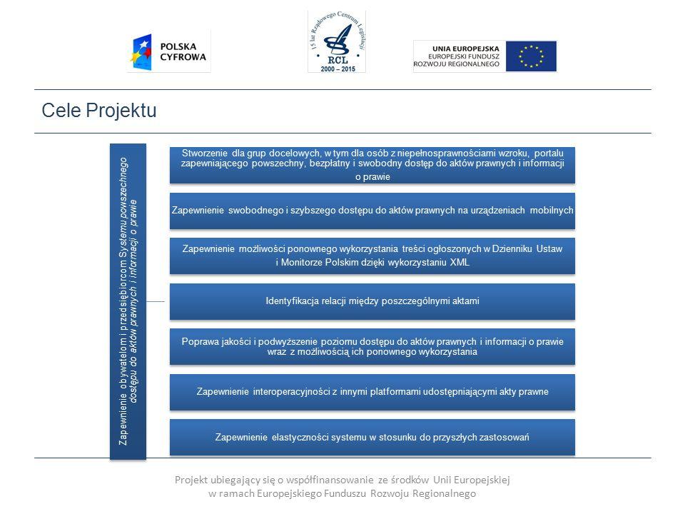 Projekt ubiegający się o współfinansowanie ze środków Unii Europejskiej w ramach Europejskiego Funduszu Rozwoju Regionalnego Grupy docelowe Projektu System powszechnego dostępu do aktów prawnych i informacji o prawie System powszechnego dostępu do aktów prawnych i informacji o prawie Administracja publiczna Organizacje pozarządowe Przedsiębiorcy Studenci Obywatele