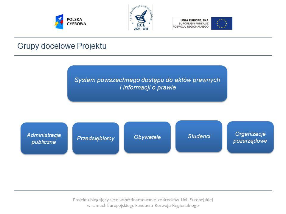Projekt ubiegający się o współfinansowanie ze środków Unii Europejskiej w ramach Europejskiego Funduszu Rozwoju Regionalnego Zapraszamy do dyskusji