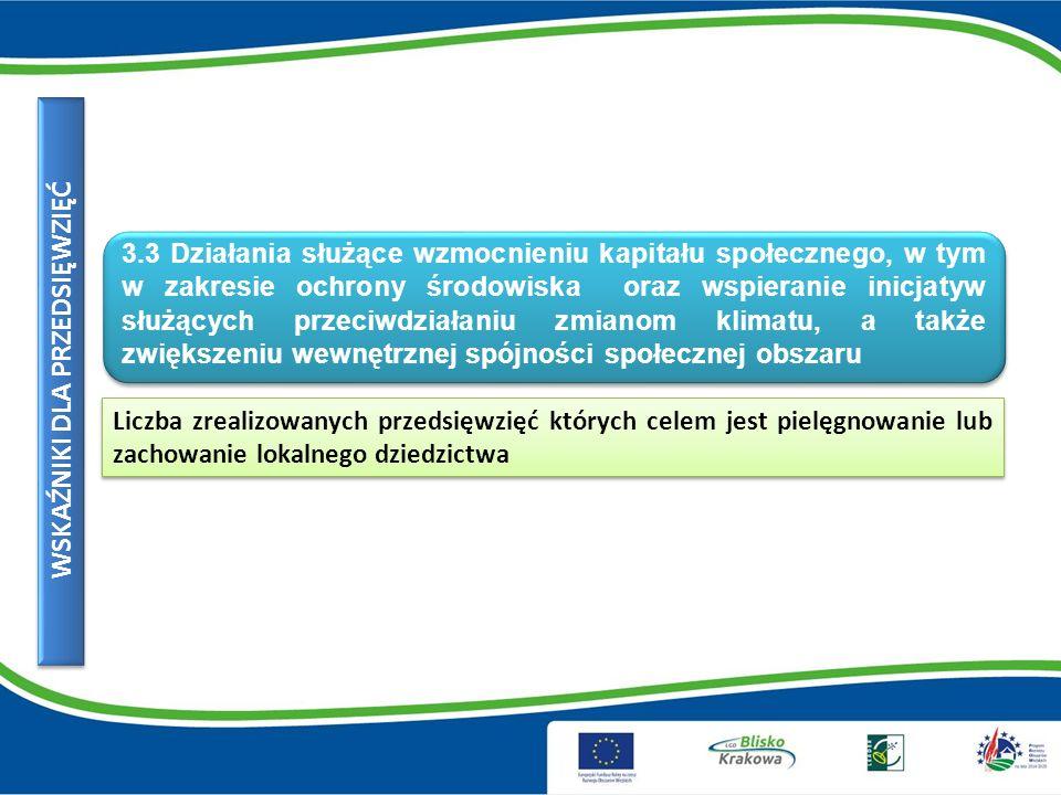 Liczba zrealizowanych przedsięwzięć których celem jest pielęgnowanie lub zachowanie lokalnego dziedzictwa WSKAŹNIKI DLA PRZEDSIĘWZIĘĆ 3.3 Działania służące wzmocnieniu kapitału społecznego, w tym w zakresie ochrony środowiska oraz wspieranie inicjatyw służących przeciwdziałaniu zmianom klimatu, a także zwiększeniu wewnętrznej spójności społecznej obszaru