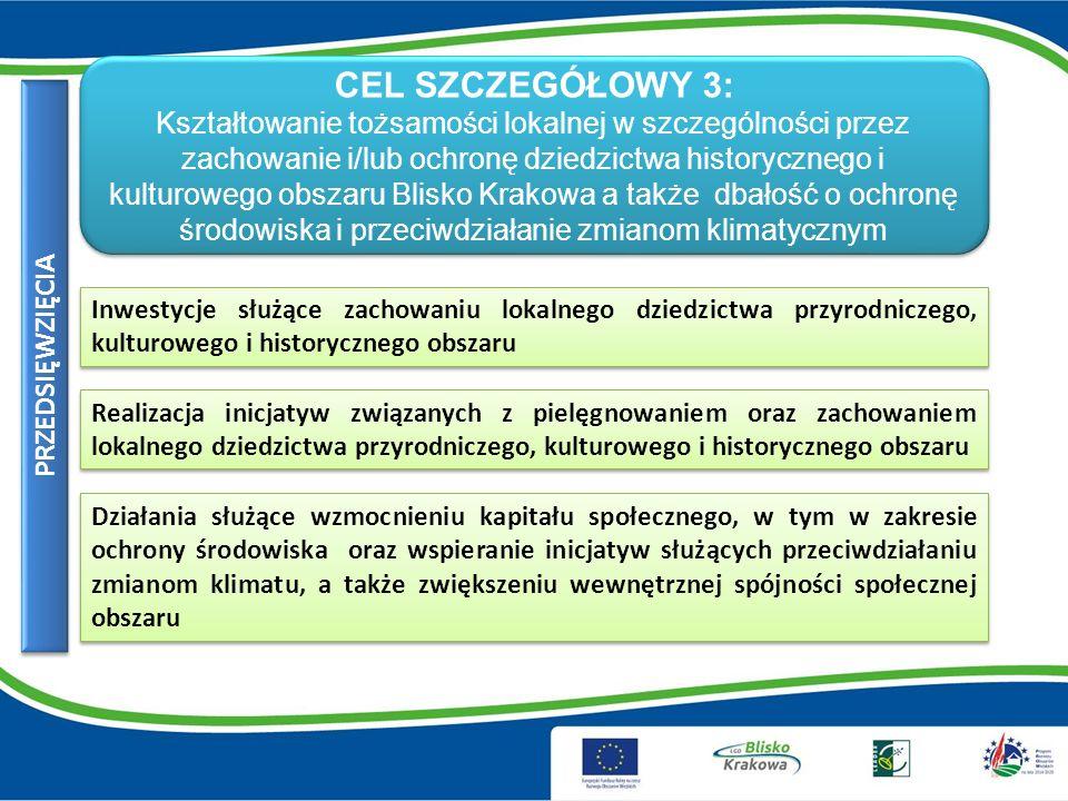 CEL SZCZEGÓŁOWY 3: Kształtowanie tożsamości lokalnej w szczególności przez zachowanie i/lub ochronę dziedzictwa historycznego i kulturowego obszaru Blisko Krakowa a także dbałość o ochronę środowiska i przeciwdziałanie zmianom klimatycznym CEL SZCZEGÓŁOWY 3: Kształtowanie tożsamości lokalnej w szczególności przez zachowanie i/lub ochronę dziedzictwa historycznego i kulturowego obszaru Blisko Krakowa a także dbałość o ochronę środowiska i przeciwdziałanie zmianom klimatycznym Inwestycje służące zachowaniu lokalnego dziedzictwa przyrodniczego, kulturowego i historycznego obszaru Realizacja inicjatyw związanych z pielęgnowaniem oraz zachowaniem lokalnego dziedzictwa przyrodniczego, kulturowego i historycznego obszaru Działania służące wzmocnieniu kapitału społecznego, w tym w zakresie ochrony środowiska oraz wspieranie inicjatyw służących przeciwdziałaniu zmianom klimatu, a także zwiększeniu wewnętrznej spójności społecznej obszaru PRZEDSIĘWZIĘCIA