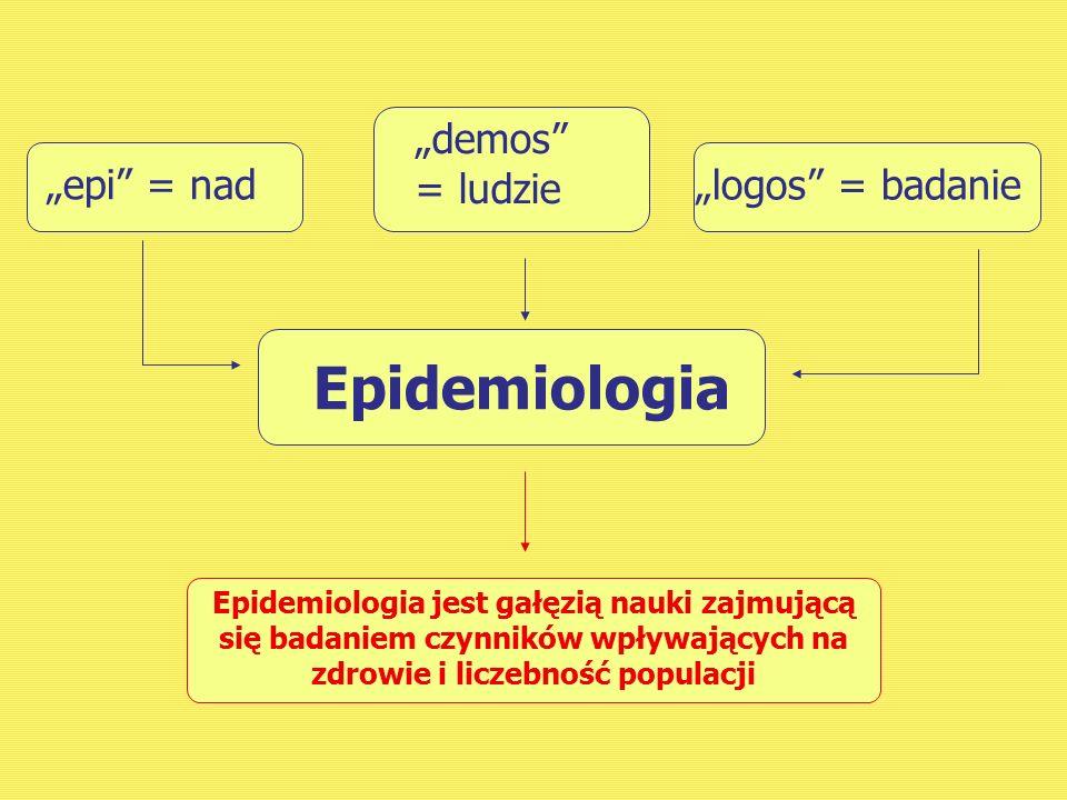 """Epidemiologia """"epi = nad """"demos = ludzie """"logos = badanie Epidemiologia jest gałęzią nauki zajmującą się badaniem czynników wpływających na zdrowie i liczebność populacji"""