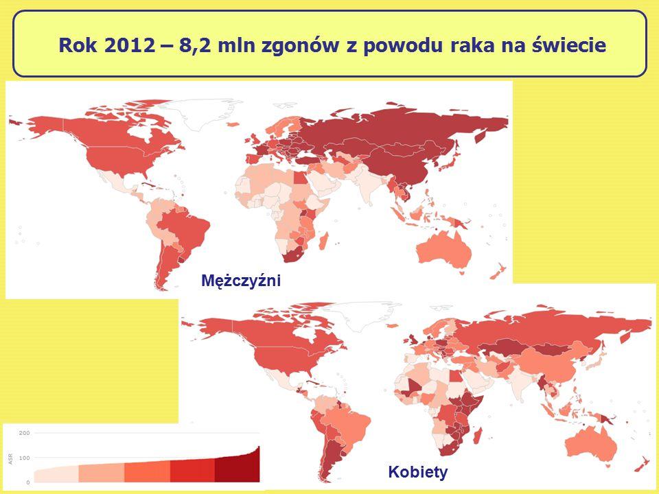 Rok 2012 – 8,2 mln zgonów z powodu raka na świecie Mężczyźni Kobiety