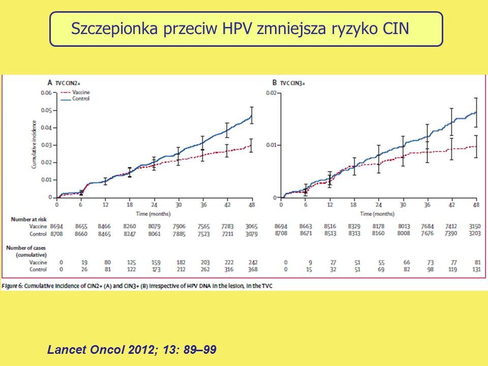Źródła informacji o występowaniu nowotworów Dane statystyczne: centralna sprawozdawczość dotycząca śmiertelności spowodowanej nowotworami.