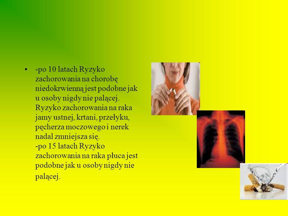 -po 10 latach Ryzyko zachorowania na chorobę niedokrwienną jest podobne jak u osoby nigdy nie palącej. Ryzyko zachorowania na raka jamy ustnej, krtani
