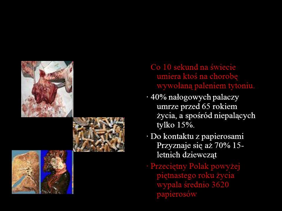· Co 10 sekund na świecie umiera ktoś na chorobę wywołaną paleniem tytoniu. · 40% nałogowych palaczy umrze przed 65 rokiem życia, a spośród niepalącyc