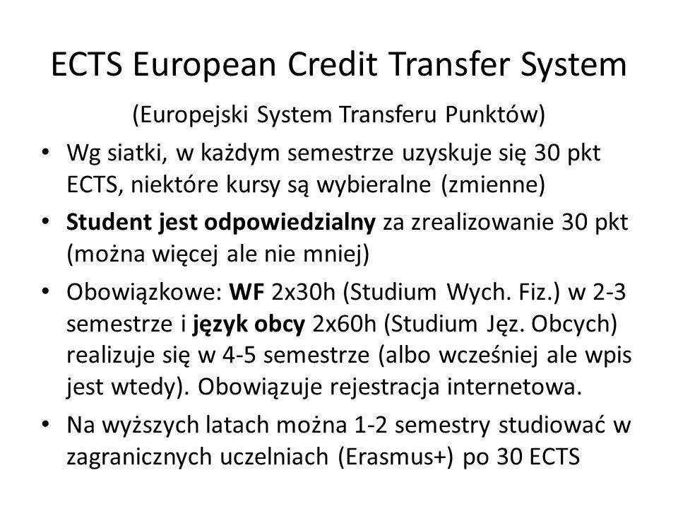 ECTS European Credit Transfer System (Europejski System Transferu Punktów) Wg siatki, w każdym semestrze uzyskuje się 30 pkt ECTS, niektóre kursy są wybieralne (zmienne) Student jest odpowiedzialny za zrealizowanie 30 pkt (można więcej ale nie mniej) Obowiązkowe: WF 2x30h (Studium Wych.