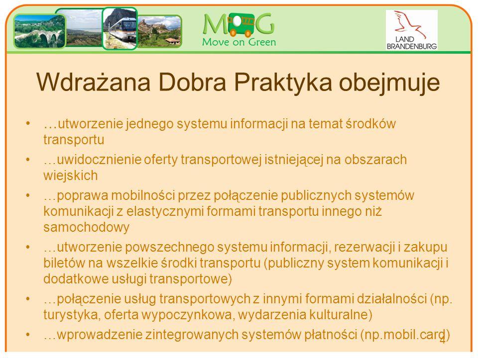 Wdrażana Dobra Praktyka obejmuje … utworzenie jednego systemu informacji na temat środków transportu …uwidocznienie oferty transportowej istniejącej na obszarach wiejskich …poprawa mobilności przez połączenie publicznych systemów komunikacji z elastycznymi formami transportu innego niż samochodowy …utworzenie powszechnego systemu informacji, rezerwacji i zakupu biletów na wszelkie środki transportu (publiczny system komunikacji i dodatkowe usługi transportowe) …połączenie usług transportowych z innymi formami działalności (np.