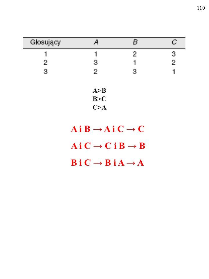 109 A>B B>C C>A