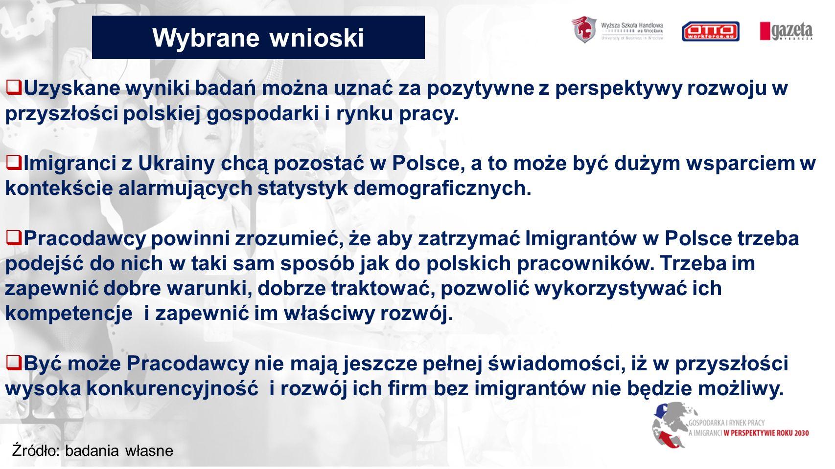 Wybrane wnioski Źródło: badania własne  Uzyskane wyniki badań można uznać za pozytywne z perspektywy rozwoju w przyszłości polskiej gospodarki i rynku pracy.
