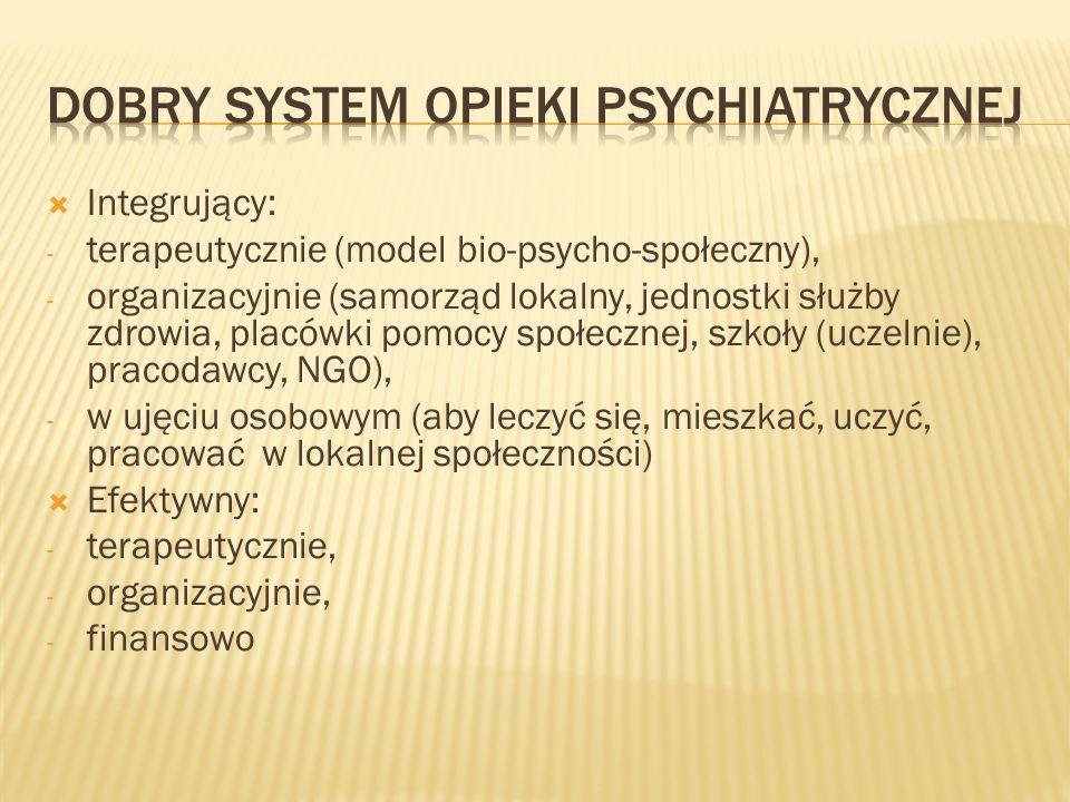  Integrujący: - terapeutycznie (model bio-psycho-społeczny), - organizacyjnie (samorząd lokalny, jednostki służby zdrowia, placówki pomocy społecznej, szkoły (uczelnie), pracodawcy, NGO), - w ujęciu osobowym (aby leczyć się, mieszkać, uczyć, pracować w lokalnej społeczności)  Efektywny: - terapeutycznie, - organizacyjnie, - finansowo