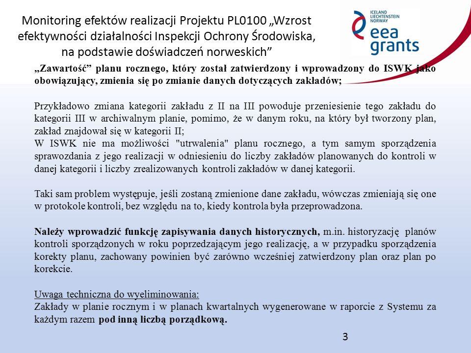 """Monitoring efektów realizacji Projektu PL0100 """"Wzrost efektywności działalności Inspekcji Ochrony Środowiska, na podstawie doświadczeń norweskich 3 """"Zawartość planu rocznego, który został zatwierdzony i wprowadzony do ISWK jako obowiązujący, zmienia się po zmianie danych dotyczących zakładów; Przykładowo zmiana kategorii zakładu z II na III powoduje przeniesienie tego zakładu do kategorii III w archiwalnym planie, pomimo, że w danym roku, na który był tworzony plan, zakład znajdował się w kategorii II; W ISWK nie ma możliwości utrwalenia planu rocznego, a tym samym sporządzenia sprawozdania z jego realizacji w odniesieniu do liczby zakładów planowanych do kontroli w danej kategorii i liczby zrealizowanych kontroli zakładów w danej kategorii."""