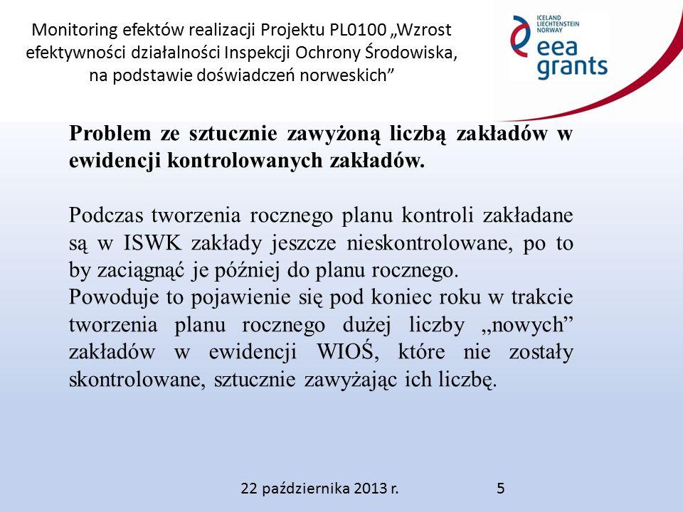 """Monitoring efektów realizacji Projektu PL0100 """"Wzrost efektywności działalności Inspekcji Ochrony Środowiska, na podstawie doświadczeń norweskich 22 października 2013 r.5 Problem ze sztucznie zawyżoną liczbą zakładów w ewidencji kontrolowanych zakładów."""