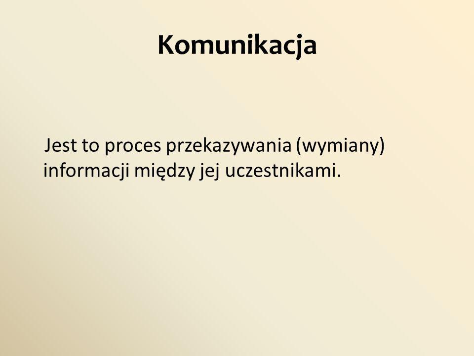 Komunikacja Jest to proces przekazywania (wymiany) informacji między jej uczestnikami.